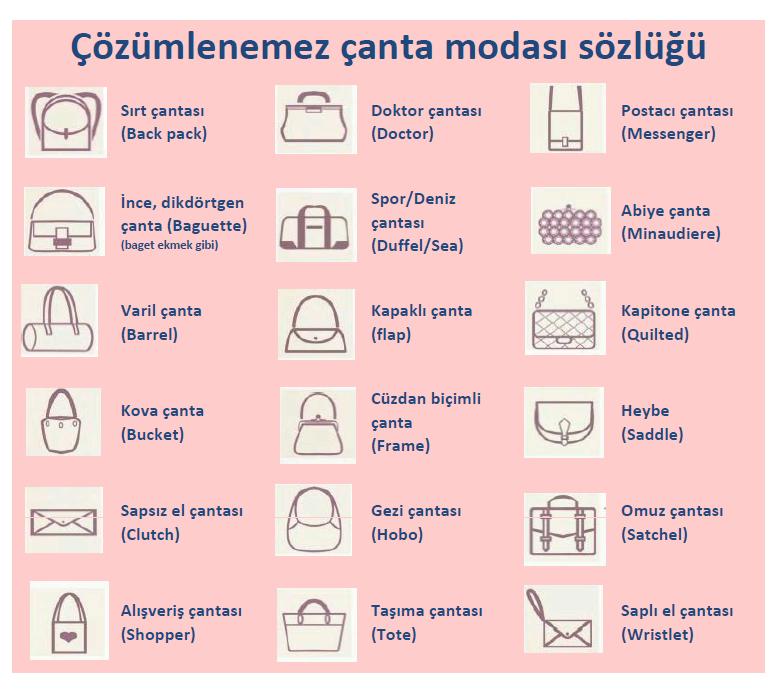 Çözümlenemez çanta modası sözlüğü